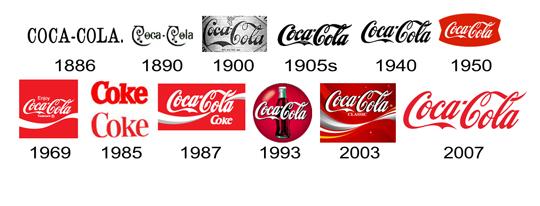 A evolução das Logomarcas – A Coca-Cola