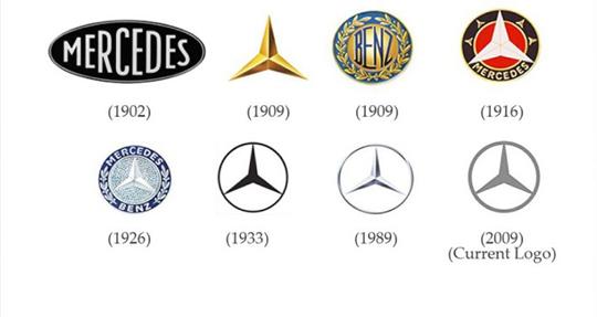 A evolução das logomarcas – A Mercedes-Benz