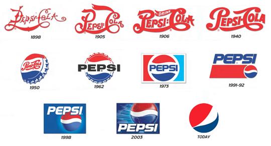 A evolução das Logomarcas - A Pepsi